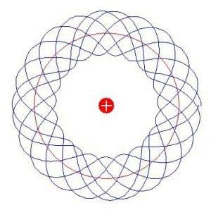 Частица протона